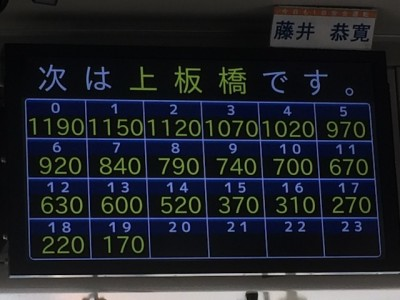 Sistem Bus di Jepang